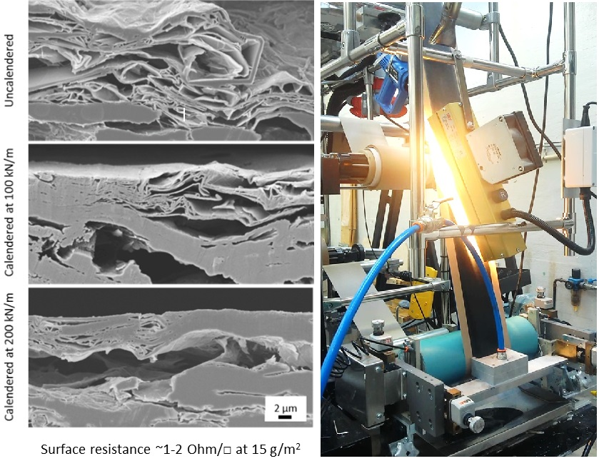 Conductive carbon-nanocellulose coatings on paper.
