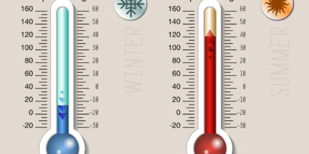 Celsius and fahrenheit meteorology thermometer