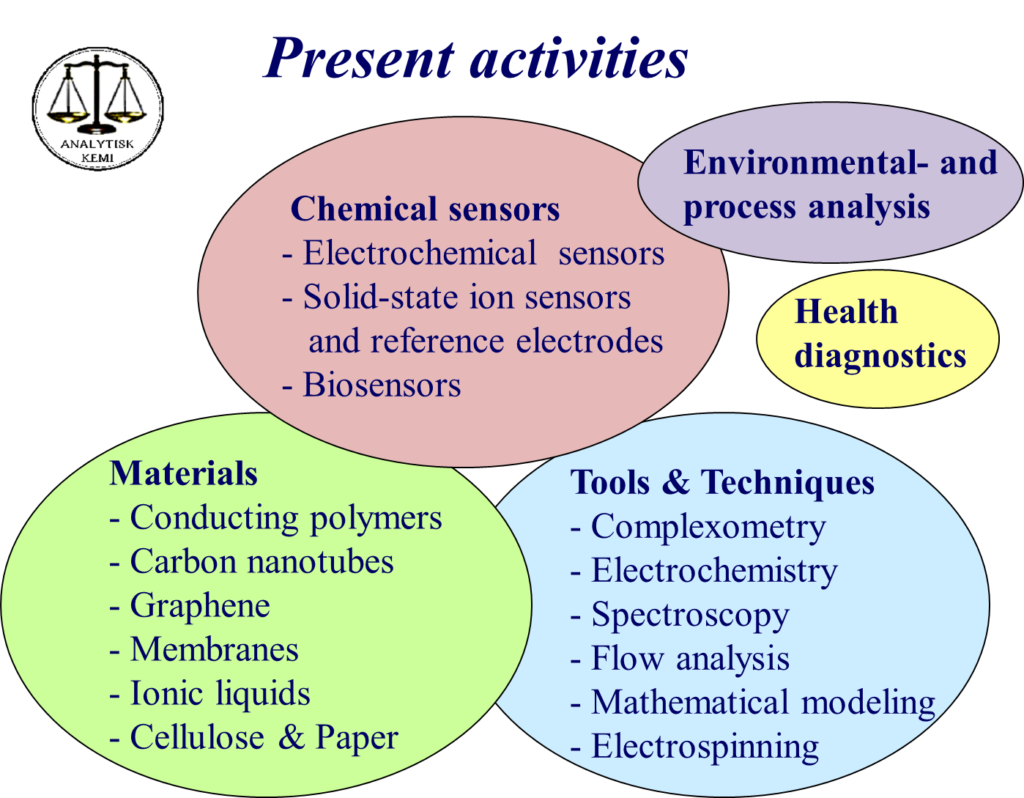 Present Activities: Chemical sensors (electrochemical sensors, solid-state ion sensors and reference electrodes, biosensors), Environmental and process analysis, health diagnostics, materials (conducting polymers, carbon nanotubes, graphene, membranes, ionic liquids, cellulose & paper), tools & techniques (complexometry, electrochemistry, spectroscopy, flow analysis, mathematical modeling, electrospinning)