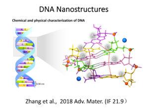 Illustration av DNA-sträng.
